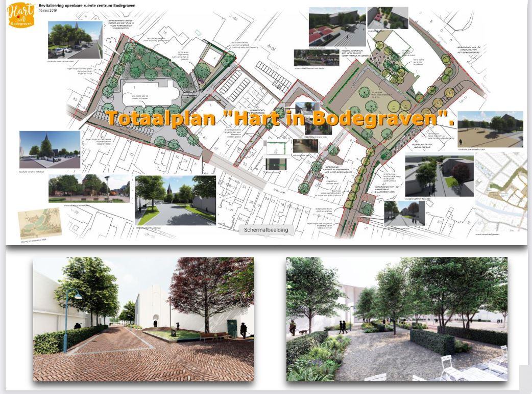 Inspraak en presentatie over ontwikkeling centrum Bodegraven