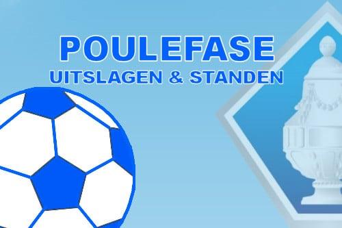 Uitslagen en standen poulefase KNVB-districtsbeker (update 18/09)